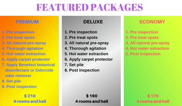 FEATURED PACKAGES BIG